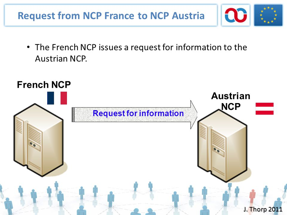 Request from NCP France to NCP Austria The French NCP issues a request for information to the Austrian NCP. Request for information French NCP Austria