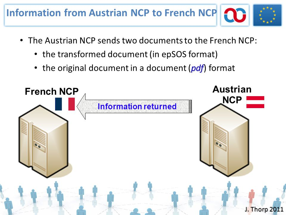 Information from Austrian NCP to French NCP The Austrian NCP sends two documents to the French NCP: the transformed document (in epSOS format) pdf the