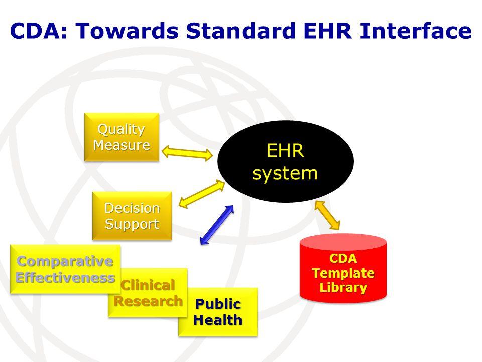 CDA: Towards Standard EHR Interface Quality Measure Decision Support PublicHealthPublicHealth Clinical Research ComparativeEffectivenessComparativeEff