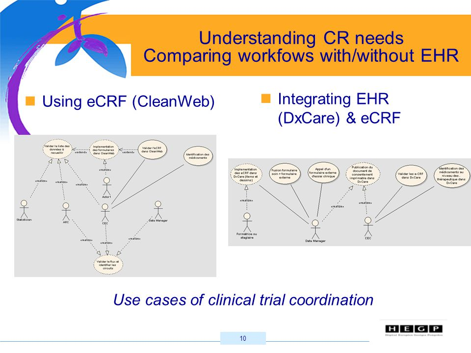 10 Understanding CR needs Comparing workfows with/without EHR Integrating EHR (DxCare) & eCRF Using eCRF (CleanWeb) Use cases of clinical trial coordination