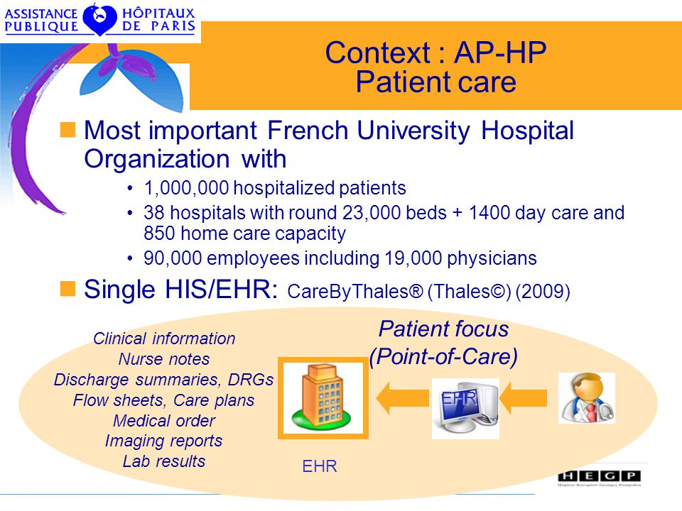 3 Context : AP-HP Patient care Most important French University Hospital Organization with 1,000,000 hospitalized patients 38 hospitals with round 23,000 beds + 1400 day care and 850 home care capacity 90,000 employees including 19,000 physicians Single HIS/EHR: CareByThales® (Thales©) (2009) EHR EHR Clinical information Nurse notes Discharge summaries, DRGs Flow sheets, Care plans Medical order Imaging reports Lab results Patient focus (Point-of-Care)