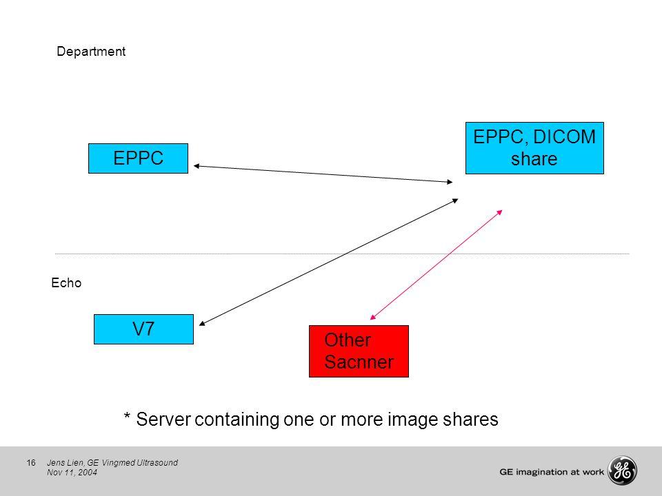 16Jens Lien, GE Vingmed Ultrasound Nov 11, 2004 V7 Echo * Server containing one or more image shares EPPC Other Sacnner EPPC, DICOM share Department