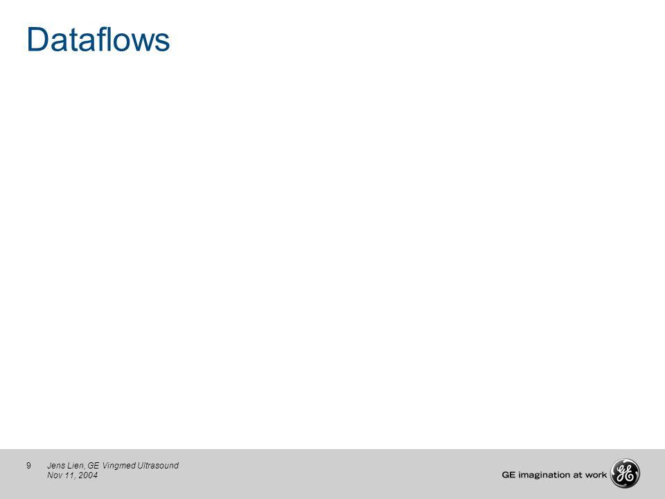9Jens Lien, GE Vingmed Ultrasound Nov 11, 2004 Dataflows