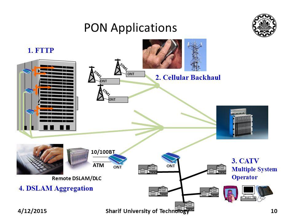 PON Applications 4/12/201510 STM1 ONT STM1 ONT STM1 ONT ATM ONT 10/100BT Remote DSLAM/DLC nxT1/E1 ONT E1 ONT 1.