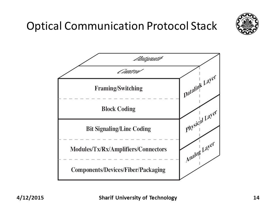 Optical Communication Protocol Stack 4/12/2015Sharif University of Technology14