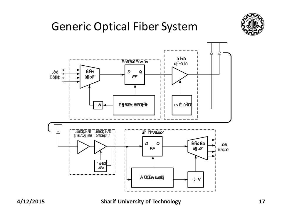 Generic Optical Fiber System 4/12/2015Sharif University of Technology17