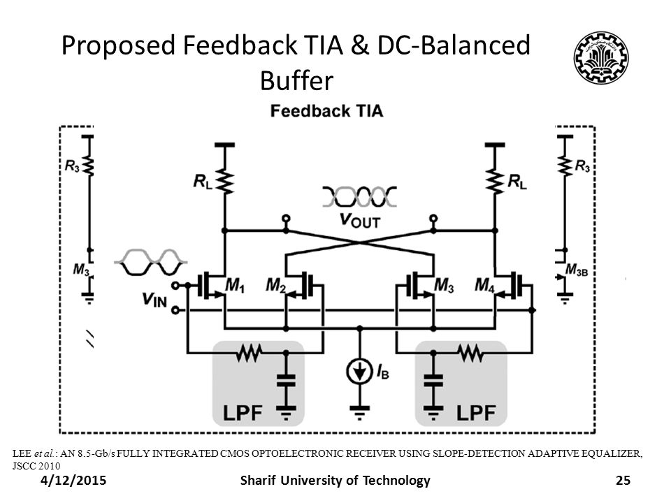Proposed Feedback TIA & DC-Balanced Buffer 4/12/2015Sharif University of Technology25 LEE et al.: AN 8.5-Gb/s FULLY INTEGRATED CMOS OPTOELECTRONIC RECEIVER USING SLOPE-DETECTION ADAPTIVE EQUALIZER, JSCC 2010