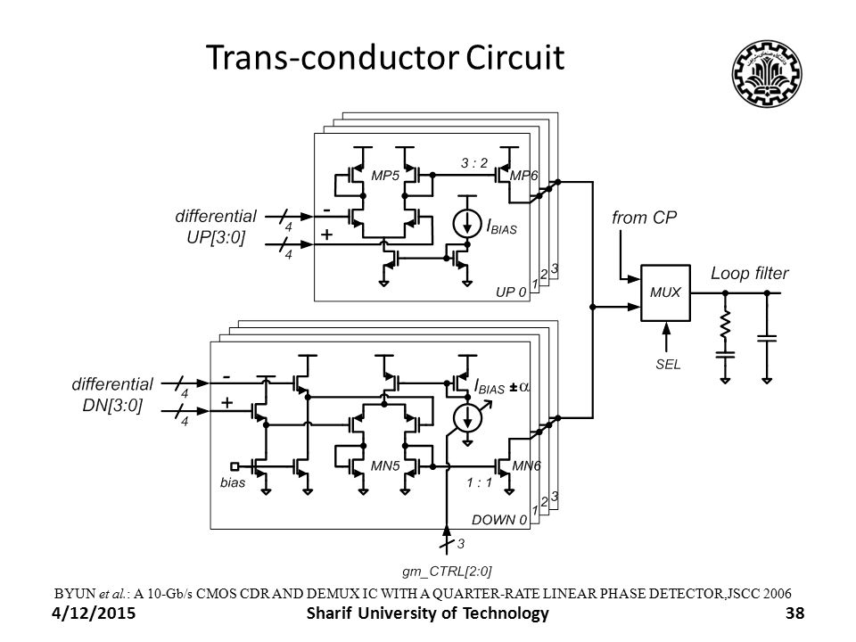 Trans-conductor Circuit BYUN et al.: A 10-Gb/s CMOS CDR AND DEMUX IC WITH A QUARTER-RATE LINEAR PHASE DETECTOR,JSCC 2006 4/12/201538Sharif University of Technology