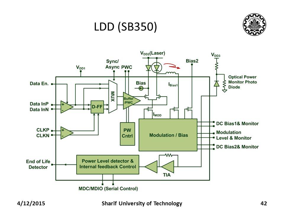 LDD (SB350) 4/12/2015Sharif University of Technology42