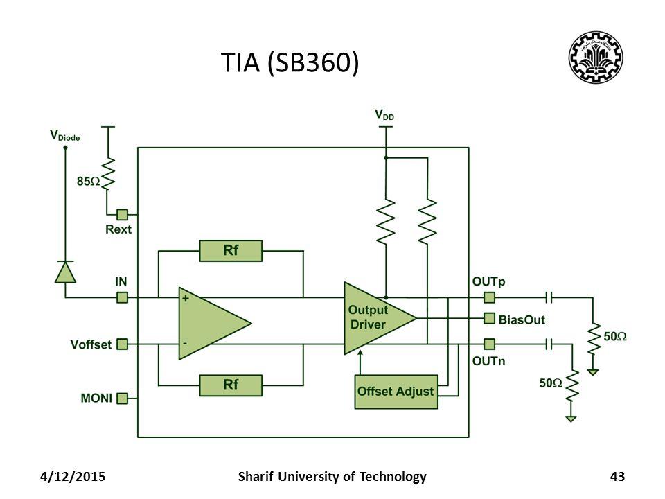 TIA (SB360) 4/12/2015Sharif University of Technology43