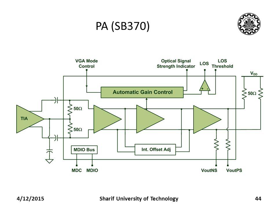 PA (SB370) 4/12/2015Sharif University of Technology44