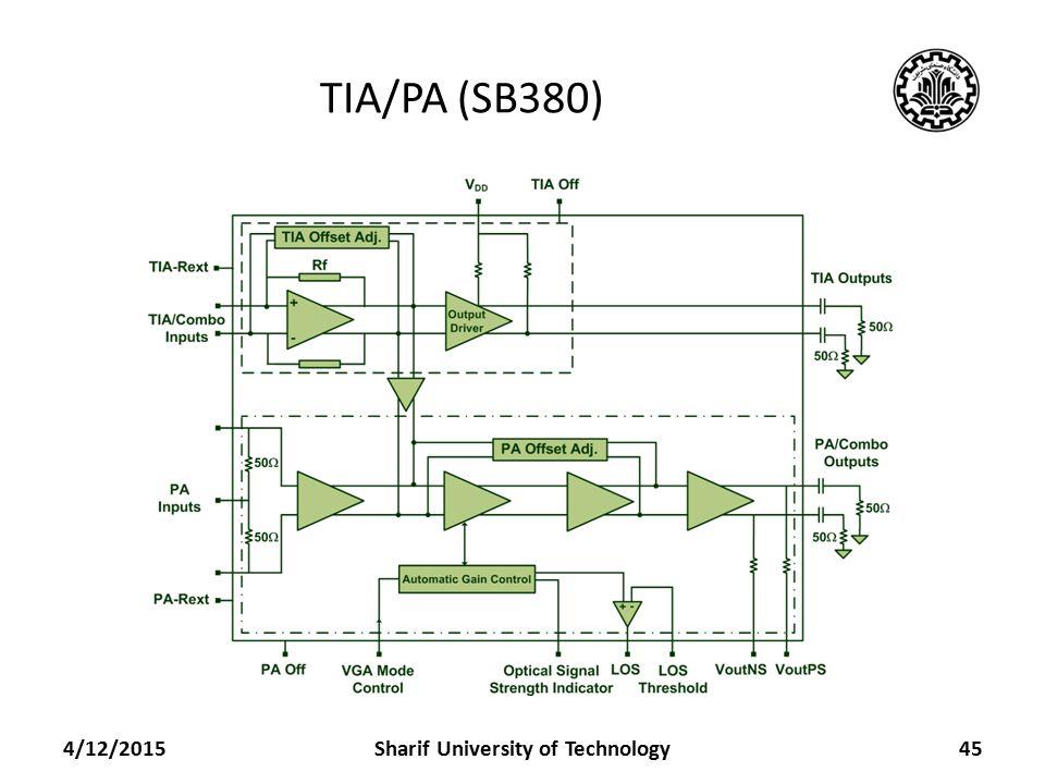 TIA/PA (SB380) 4/12/2015Sharif University of Technology45