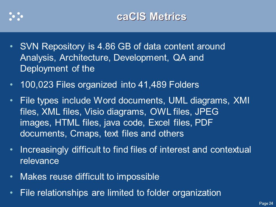 Page 24 caCIS Metrics SVN Repository is 4.86 GB of data content around Analysis, Architecture, Development, QA and Deployment of the 100,023 Files organized into 41,489 Folders File types include Word documents, UML diagrams, XMI files, XML files, Visio diagrams, OWL files, JPEG images, HTML files, java code, Excel files, PDF documents, Cmaps, text files and others Increasingly difficult to find files of interest and contextual relevance Makes reuse difficult to impossible File relationships are limited to folder organization