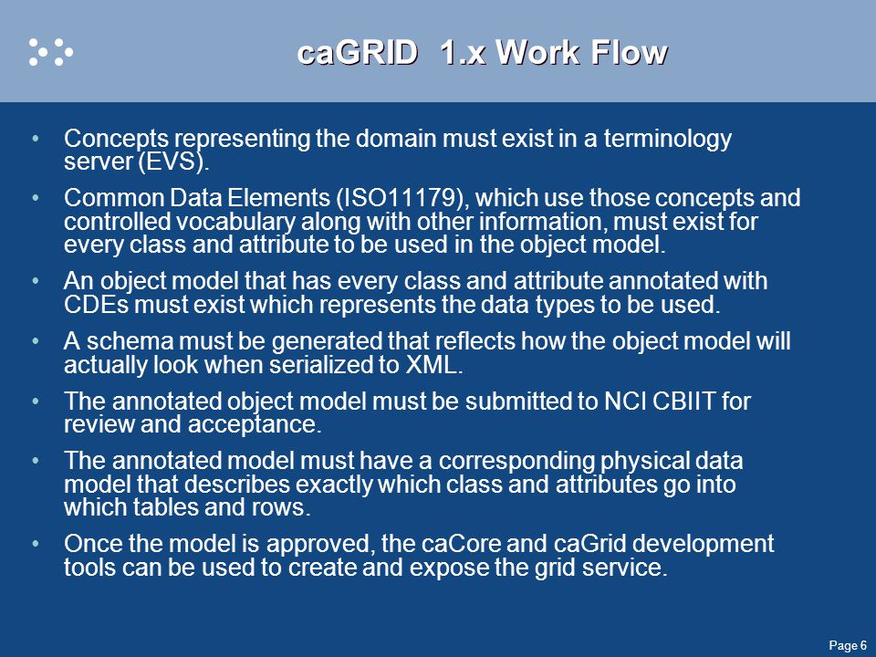 Page 6 caGRID 1.x Work Flow Concepts representing the domain must exist in a terminology server (EVS).