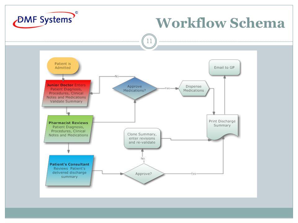 Workflow Schema 11