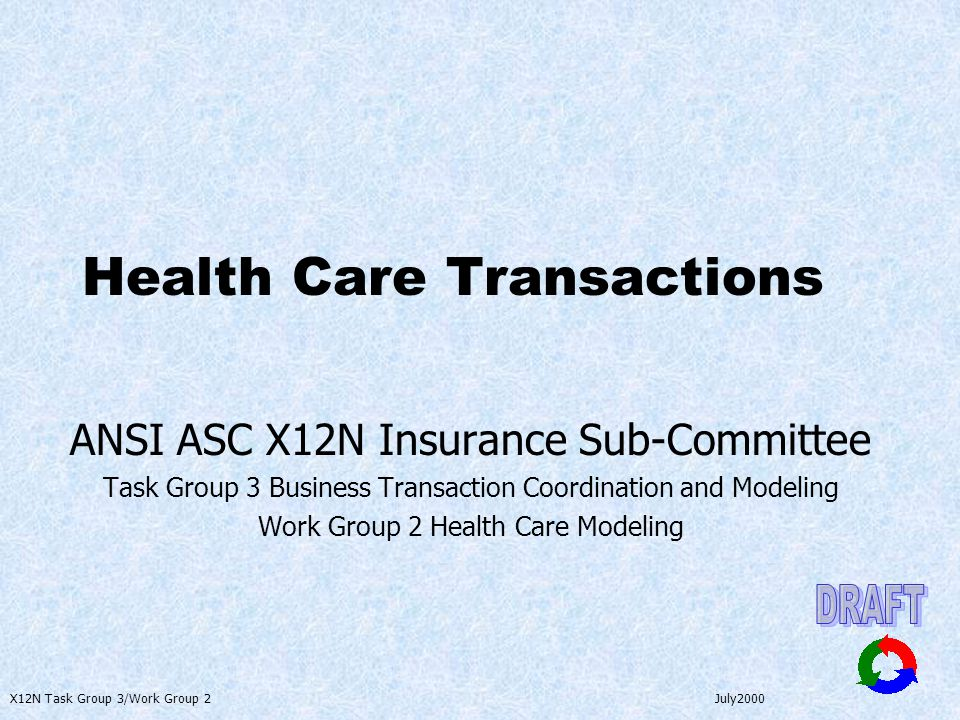 X12N Task Group 3/Work Group 2 July2000 Claim / Encounter Submission w/ an Attachment Provider 835 Remittance Advice Health Plan 837 Claim/Encounter Submission 275 Attachment