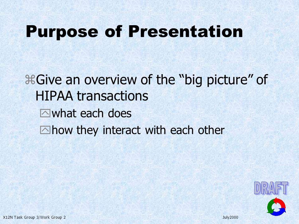 X12N Task Group 3/Work Group 2 July2000 Purpose of Presentation zGive an overview of the big picture of HIPAA transactions ywhat each does yhow they interact with each other