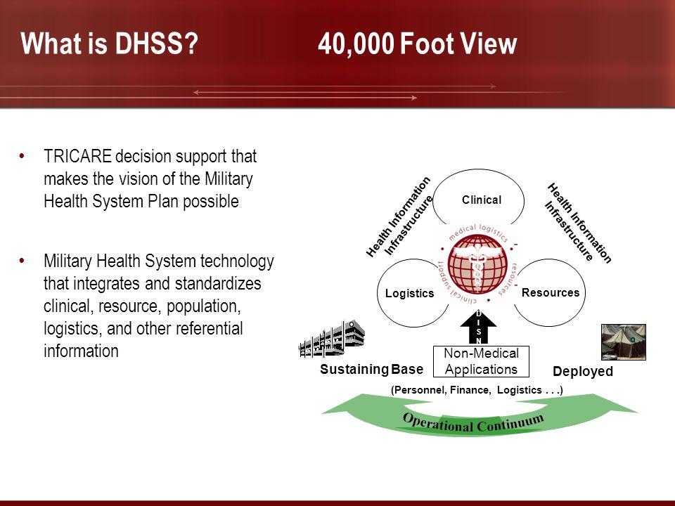 Clinical Logistics Resources Health Information Infrastructure Health Information Infrastructure (Personnel, Finance, Logistics...) Non-Medical Applic