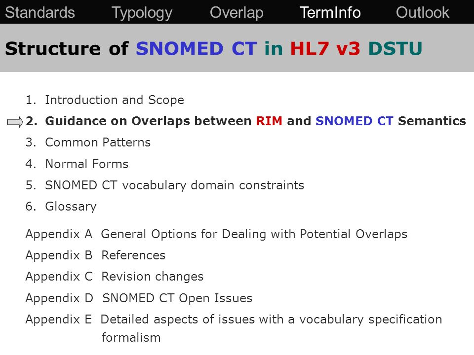 Structure of SNOMED CT in HL7 v3 DSTU 1.Introduction and Scope 2.Guidance on Overlaps between RIM and SNOMED CT Semantics 3.Common Patterns 4.Normal Forms 5.SNOMED CT vocabulary domain constraints 6.Glossary Appendix A General Options for Dealing with Potential Overlaps Appendix B References Appendix C Revision changes Appendix D SNOMED CT Open Issues Appendix E Detailed aspects of issues with a vocabulary specification formalism Standards Typology Overlap TermInfo Outlook