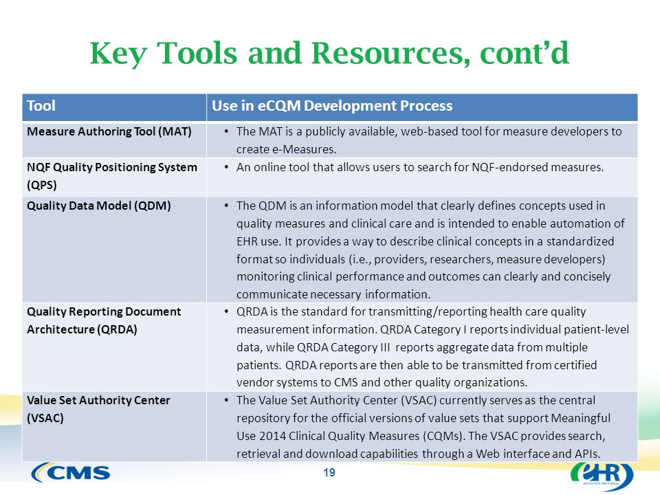 Key Tools and Resources, cont'd ToolUse in eCQM Development Process Measure Authoring Tool (MAT) The MAT is a publicly available, web-based tool for m