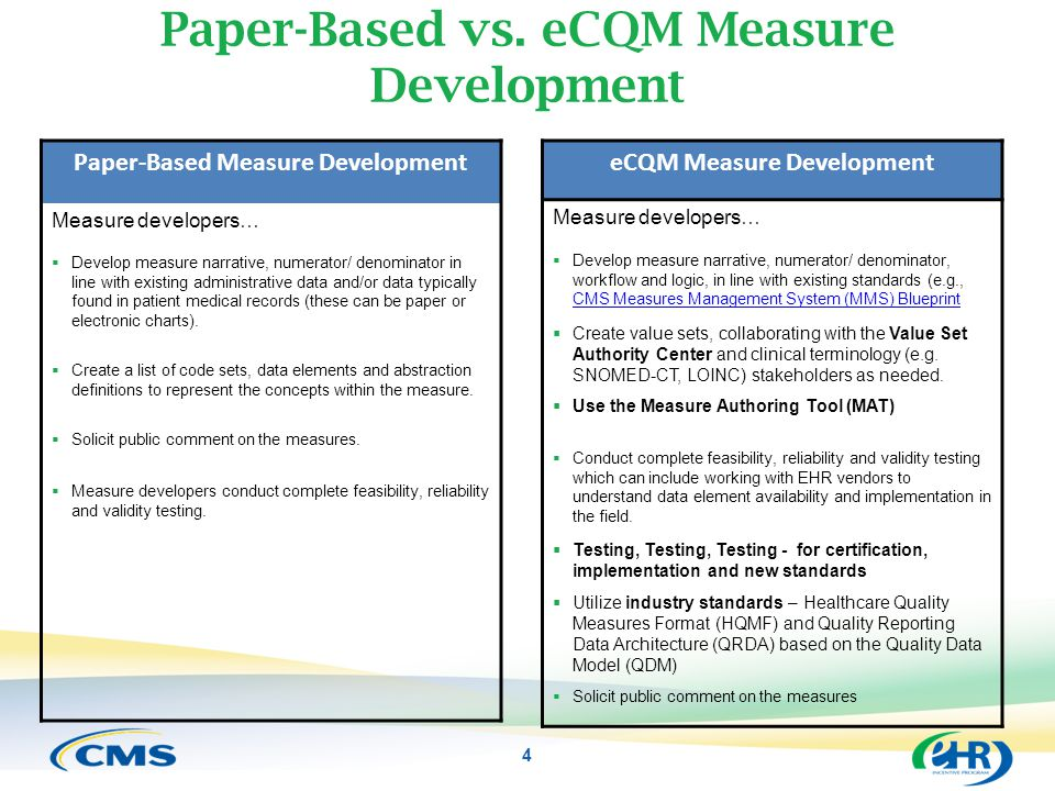 Paper-Based vs. eCQM Measure Development Paper-Based Measure Development Measure developers…  Develop measure narrative, numerator/ denominator in li