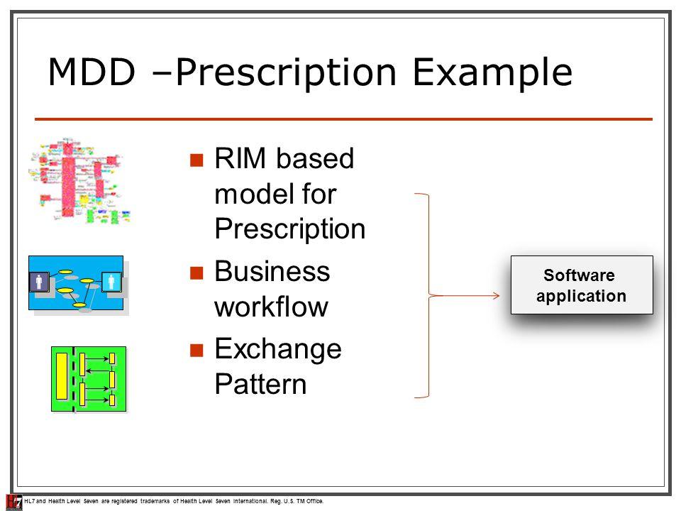 HL7 and Health Level Seven are registered trademarks of Health Level Seven International. Reg. U.S. TM Office. MDD –Prescription Example RIM based mod