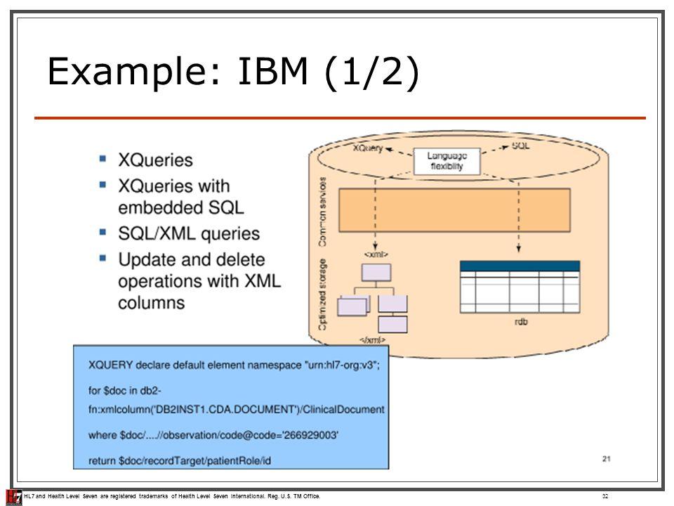 HL7 and Health Level Seven are registered trademarks of Health Level Seven International. Reg. U.S. TM Office. Example: IBM (1/2) 32