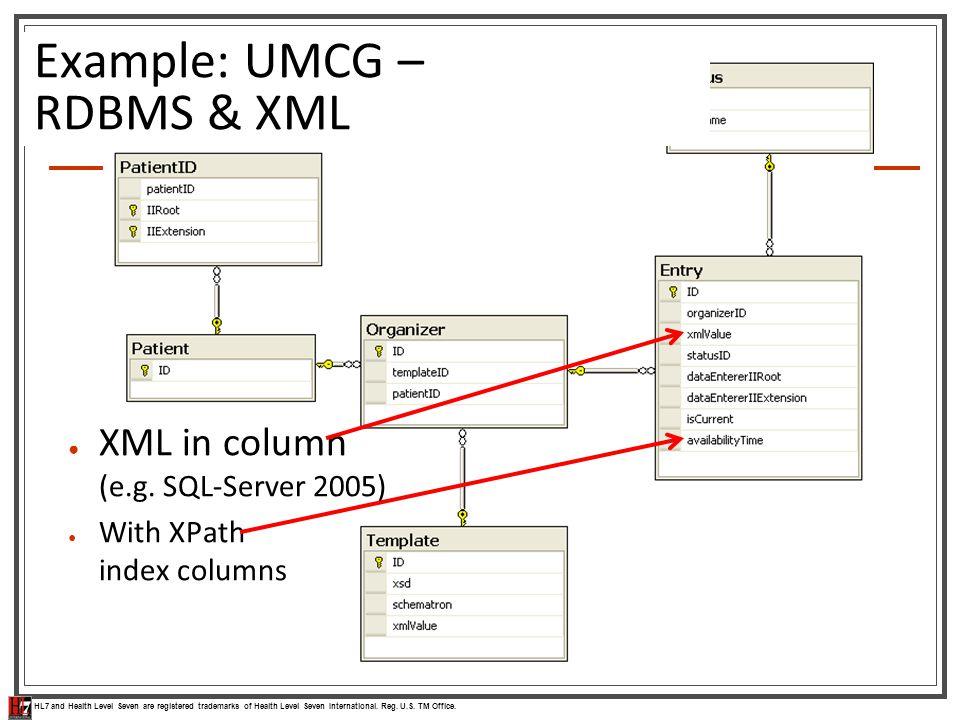 HL7 and Health Level Seven are registered trademarks of Health Level Seven International. Reg. U.S. TM Office. Example: UMCG – RDBMS & XML ● XML in co