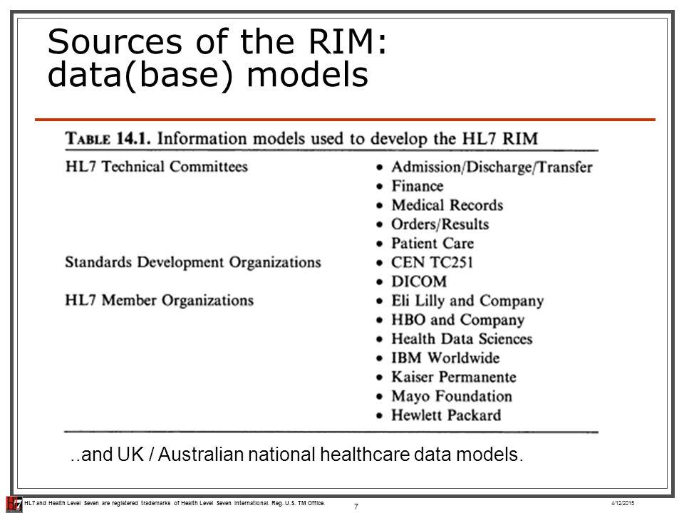 HL7 and Health Level Seven are registered trademarks of Health Level Seven International. Reg. U.S. TM Office. Sources of the RIM: data(base) models 4