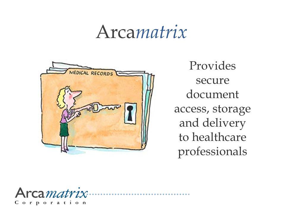 Arcamatrix Contacts www.arcamatrix.com Toll free: 1-866-834-3774 Arcamatrix Corporation 2221 Yonge St.