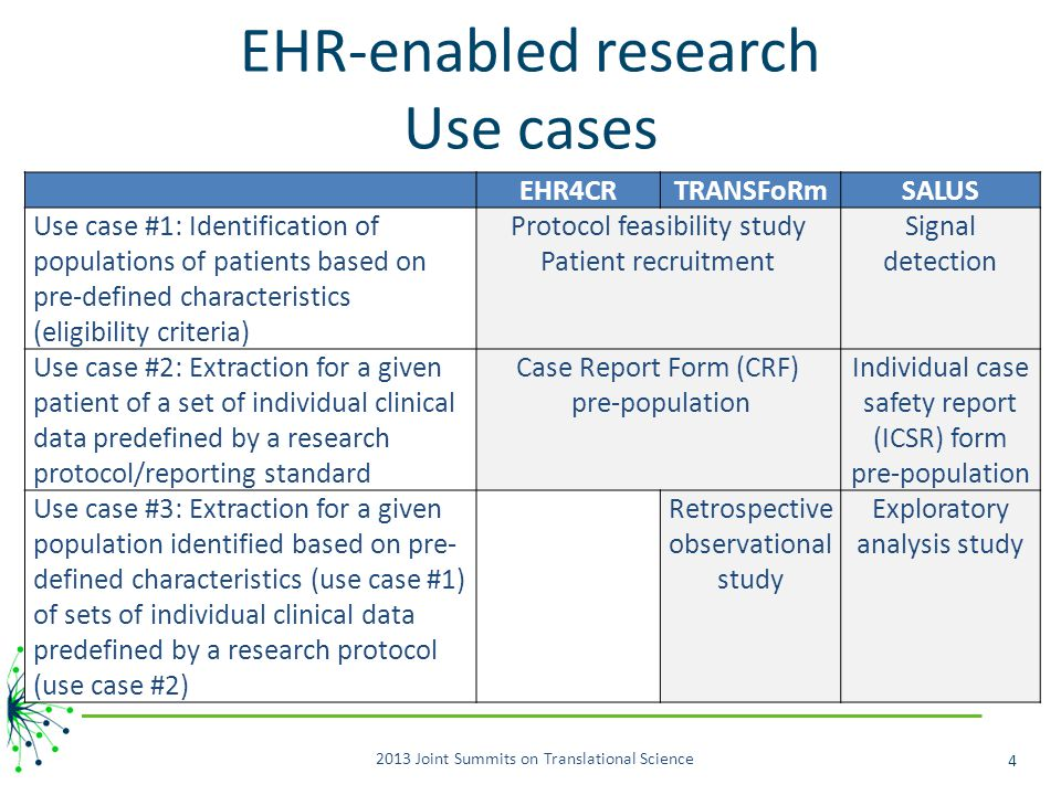 EHR-enabled research Use cases 2013 Joint Summits on Translational Science EHR4CRTRANSFoRmSALUS Use case #1: Identification of populations of patients based on pre-defined characteristics (eligibility criteria) Protocol feasibility study Patient recruitment Signal detection Use case #2: Extraction for a given patient of a set of individual clinical data predefined by a research protocol/reporting standard Case Report Form (CRF) pre-population Individual case safety report (ICSR) form pre-population Use case #3: Extraction for a given population identified based on pre- defined characteristics (use case #1) of sets of individual clinical data predefined by a research protocol (use case #2) Retrospective observational study Exploratory analysis study 4