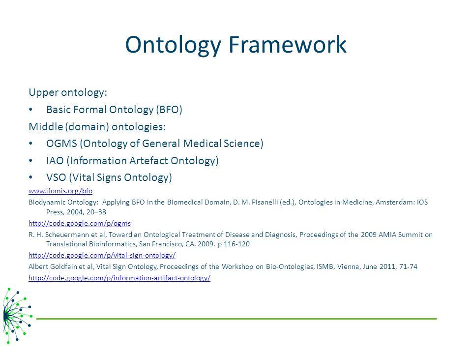 Ontology Framework Upper ontology: Basic Formal Ontology (BFO) Middle (domain) ontologies: OGMS (Ontology of General Medical Science) IAO (Information Artefact Ontology) VSO (Vital Signs Ontology) www.ifomis.org/bfo Biodynamic Ontology: Applying BFO in the Biomedical Domain, D.