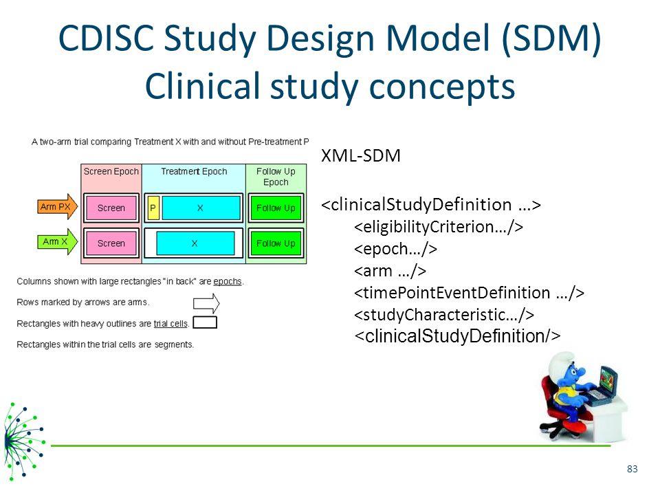 CDISC Study Design Model (SDM) Clinical study concepts 83 XML-SDM