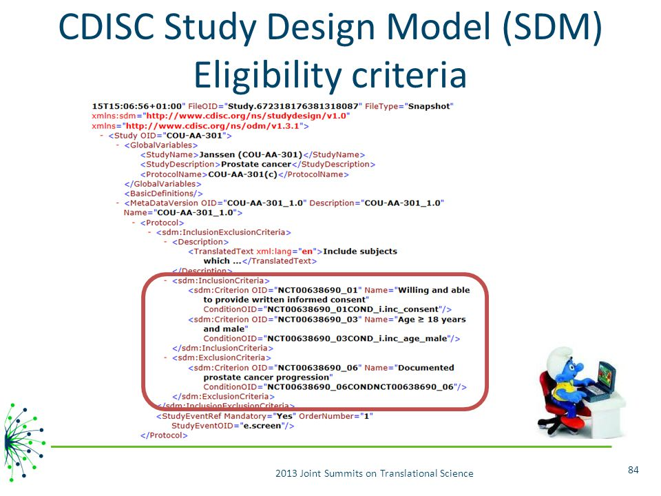 CDISC Study Design Model (SDM) Eligibility criteria 2013 Joint Summits on Translational Science 84