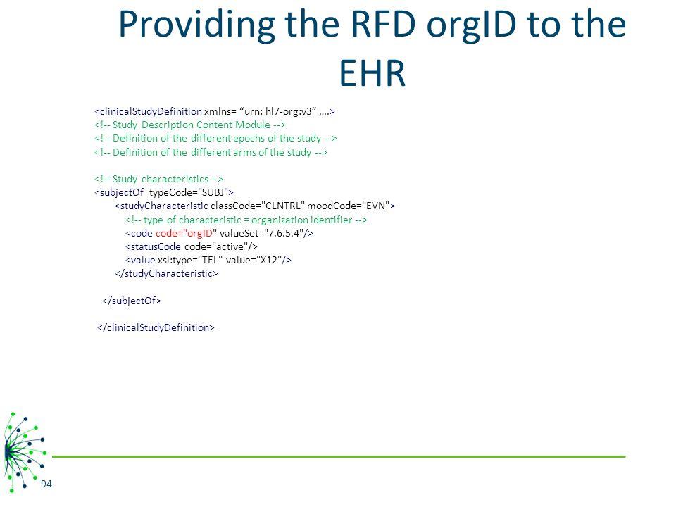Providing the RFD orgID to the EHR 94