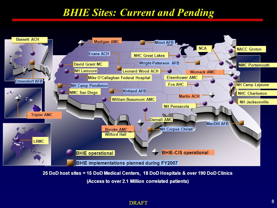 DRAFT 8 BHIE Sites: Current and Pending BHIE operational BHIE implementations planned during FY2007 NCA LRMC Mike O'Callaghan Federal Hospital David Grant MC Bassett ACH Elmendorf AFB Madigan AMC NHC Great Lakes Eisenhower AMC NHC Charleston 25 DoD host sites = 15 DoD Medical Centers, 18 DoD Hospitals & over 190 DoD Clinics (Access to over 2.1 Million correlated patients) Tripler AMC William Beaumont AMC NMC San Diego NH Camp Pendleton NH Camp Lejeune Womack AMC NH Pensacola Darnall AMC MacDill AFB NH Jacksonville NACC Groton NH Corpus Christi Wright-Patterson AFB Martin ACH NH Lemoore NMC Portsmouth Minot AFB BHIE-CIS operational Leonard Wood ACH Fox AHC Kirtland AFB Brooke AMC Wilford Hall Evans ACH