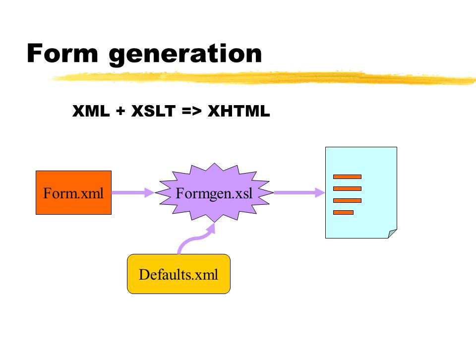 Form generation Form.xml Defaults.xml Formgen.xsl XML + XSLT => XHTML