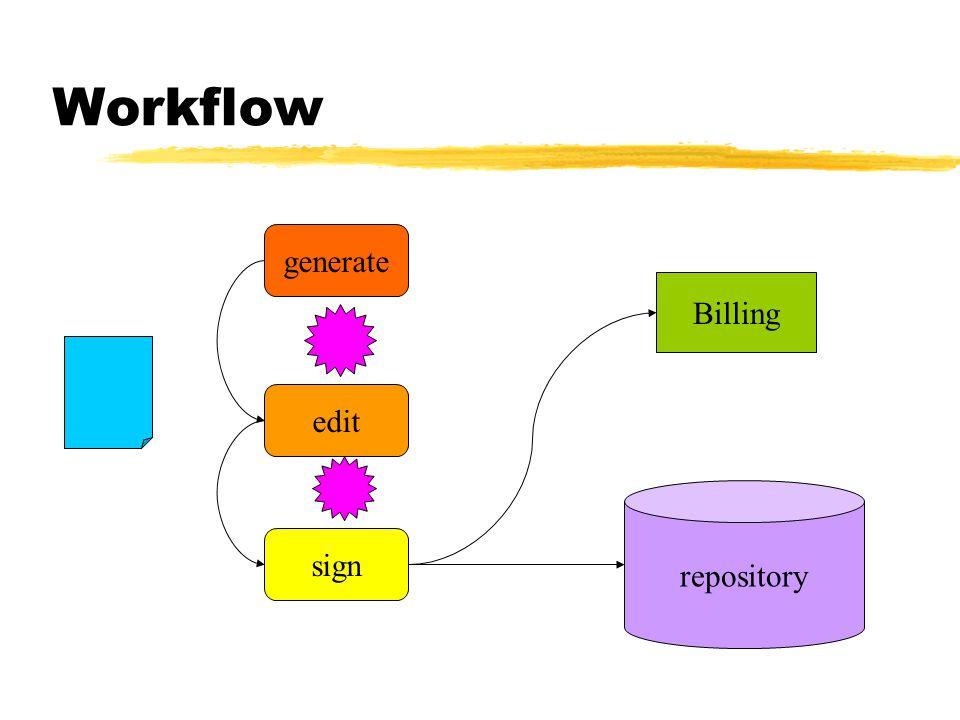 Workflow generate edit sign Billing repository