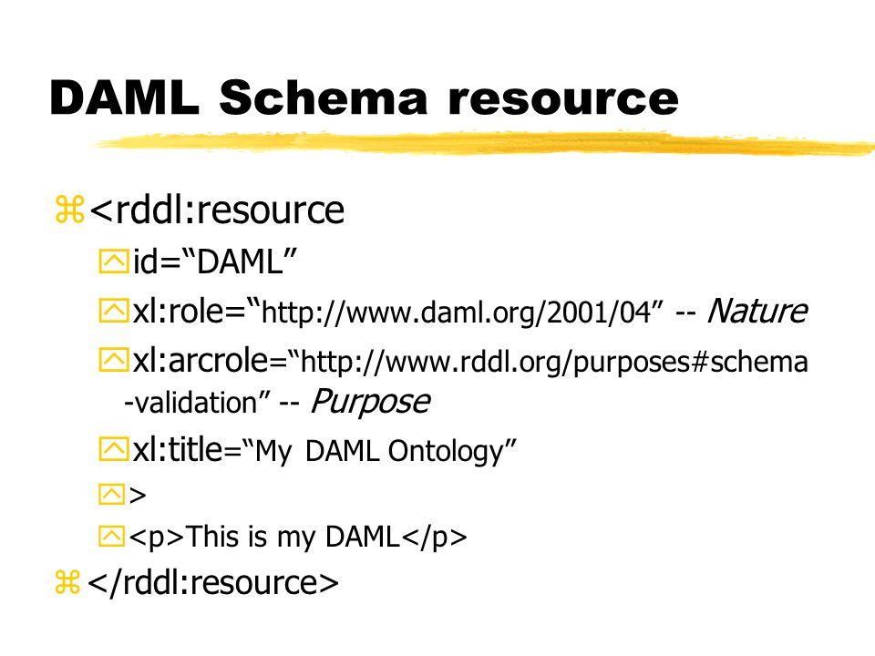 DAML Schema resource z<rddl:resource yid= DAML yxl:role= http://www.daml.org/2001/04 -- Nature yxl:arcrole = http://www.rddl.org/purposes#schema -validation -- Purpose yxl:title = My DAML Ontology y> y This is my DAML z