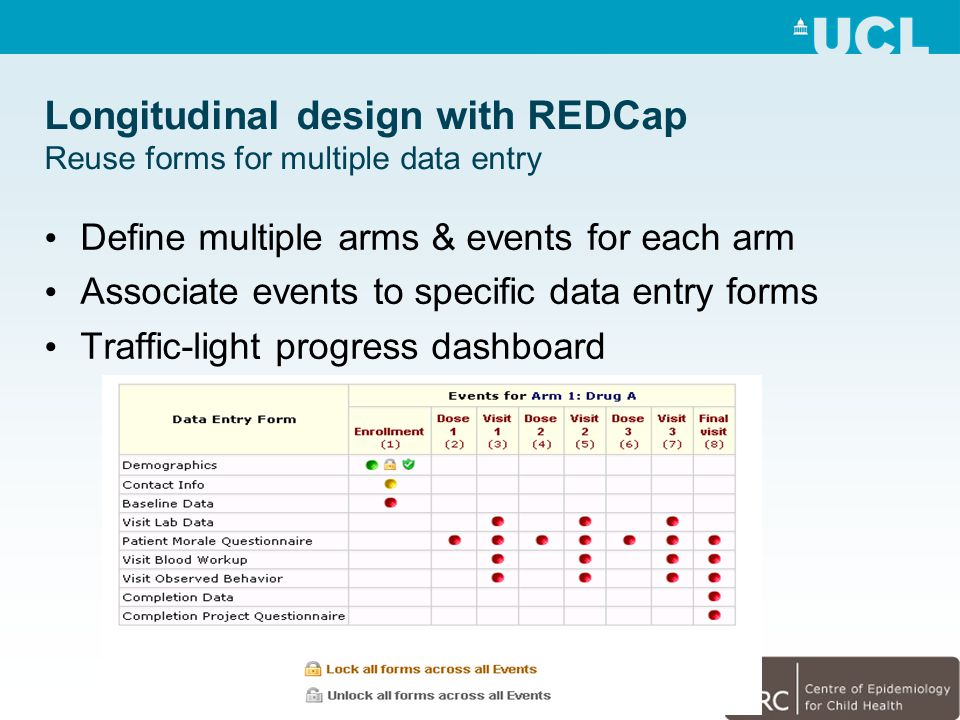 Define multiple arms & events for each arm Associate events to specific data entry forms Traffic-light progress dashboard Longitudinal design with REDCap Reuse forms for multiple data entry