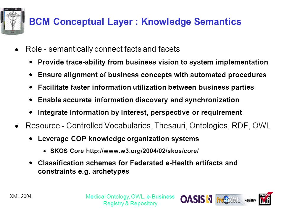 XML 2004 Medical Ontology, OWL, e-Business Registry & Repository BCM Conceptual Layer : Knowledge Semantics  Role - semantically connect facts and fa