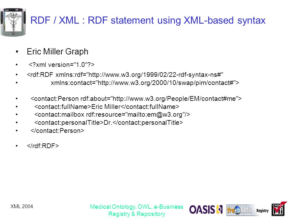 XML 2004 Medical Ontology, OWL, e-Business Registry & Repository RDF / XML : RDF statement using XML-based syntax Eric Miller Graph <rdf:RDF xmlns:rdf
