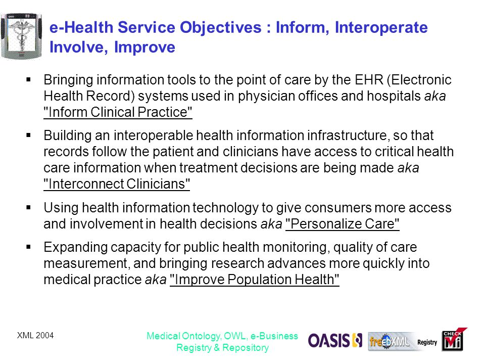 XML 2004 Medical Ontology, OWL, e-Business Registry & Repository e-Health Service Objectives : Inform, Interoperate Involve, Improve  Bringing inform