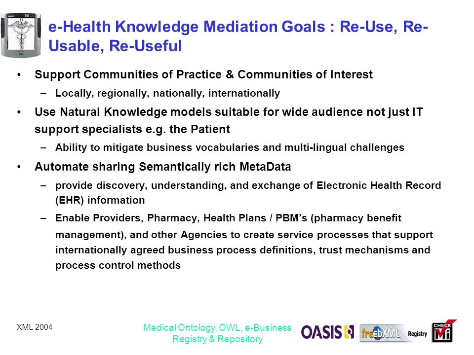 XML 2004 Medical Ontology, OWL, e-Business Registry & Repository e-Health Knowledge Mediation Goals : Re-Use, Re- Usable, Re-Useful Support Communitie