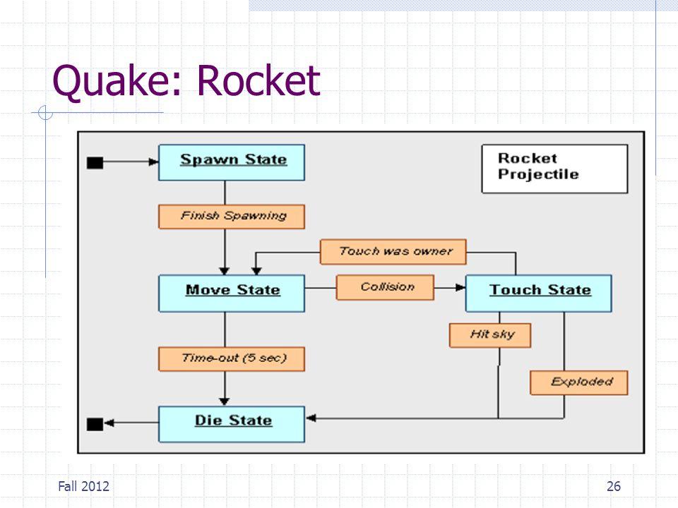 Fall 201226 Quake: Rocket