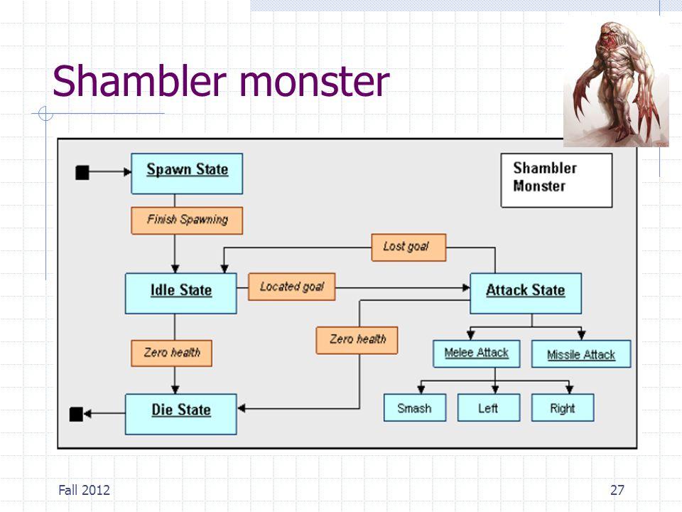 Fall 201227 Shambler monster