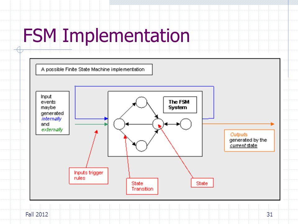 Fall 201231 FSM Implementation