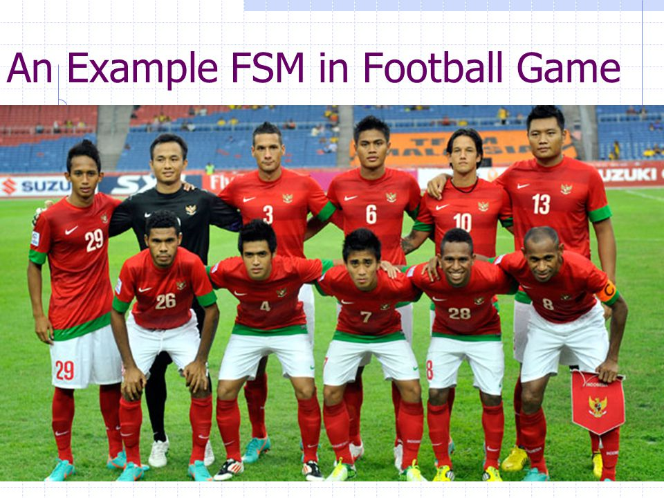 An Example FSM in Football Game