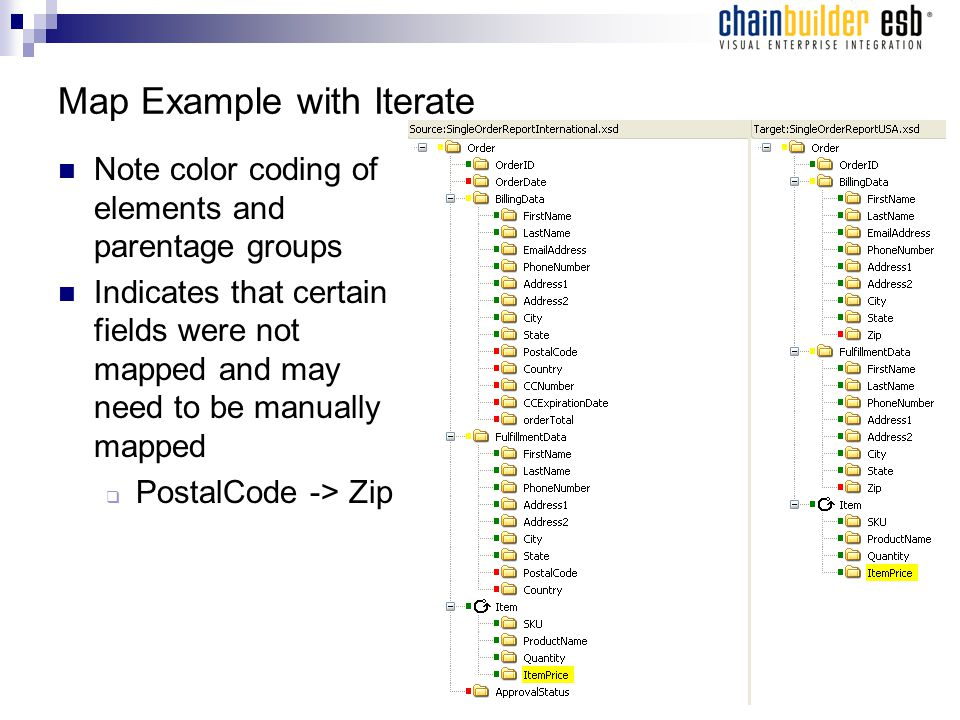 Map Example with Iterate Note color coding of elements and parentage groups Indicates that certain fields were not mapped and may need to be manually mapped  PostalCode -> Zip