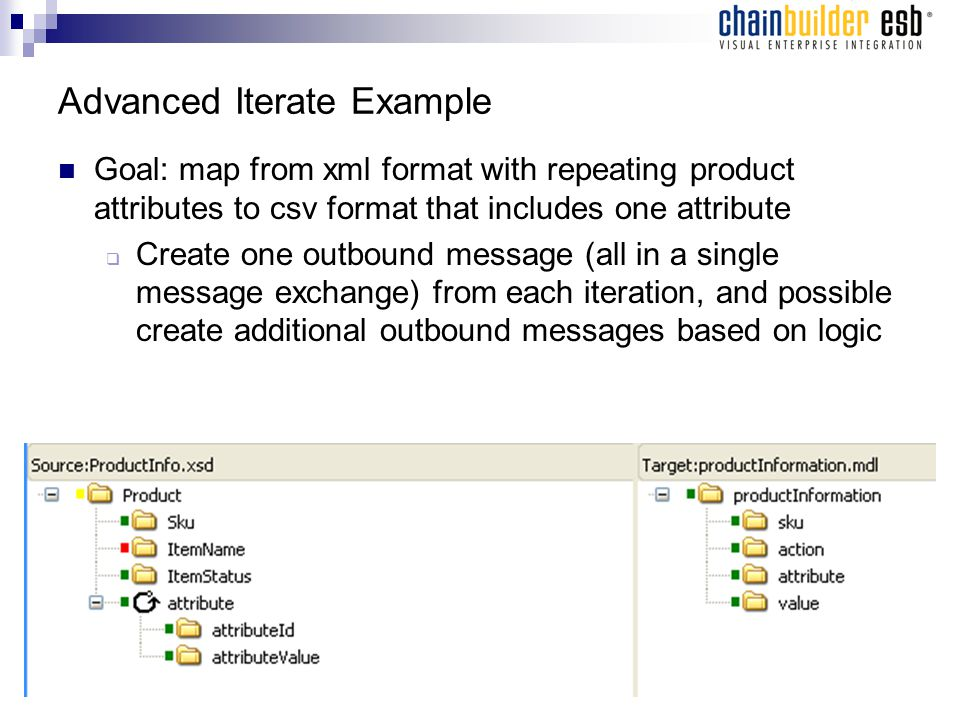 Advanced Iterate Example Goal: map from xml format with repeating product attributes to csv format that includes one attribute  Create one outbound message (all in a single message exchange) from each iteration, and possible create additional outbound messages based on logic
